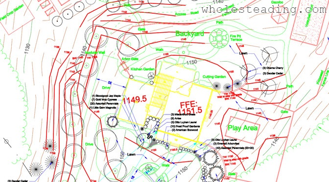 Homestead Master Plan